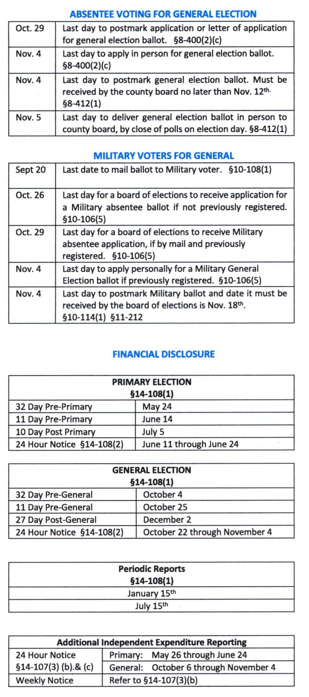 2019 Political Calendar-Become a Candidate - Run Primaries ...